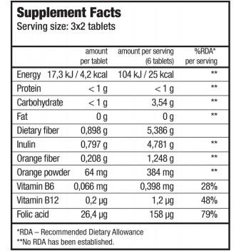Biotech Fat Control 120 таблетки